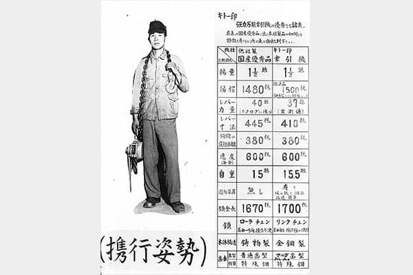 اولین بالابر همه جانبه ژاپنی 1947 کیتو